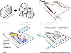 design scheme -'André Malraux' Schools