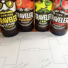 Our final four for the summer variety pack is set. Grapefruit Shandy, Curious Traveler, IPA Shandy and the comeback kid...Time Traveler.