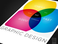 Graphic Design // Because a good old reminder is worth than a big mistake. THE mandatory piece required in all agencies.