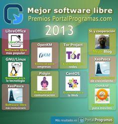 Ganadores de los Premios PortalProgramas al #SoftwareLibre 2013