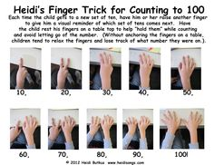 YEP, that's what I've been showing my kinders for YEARS..  Heidisongs Resource: Teaching Kids to Count to 100