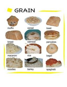 Food Group Nutrition Poster