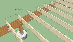 Building A Deck 451415562650108088 - Fastening joists to ginder Source by annshoff Building A Floating Deck, Deck Building Plans, Building A Deck Frame, Floating Deck Plans, Wood Deck Plans, Deck Framing, Patio Deck Designs, Deck Design Plans, Deck Steps