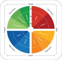 metacapital-framework