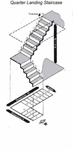 Measuring for a staircase with a quarter turn - Home Decoration Modern Staircase, Spiral Staircase, Staircase Design, Attic Stairs, House Stairs, Timber Handrail, Staircase Manufacturers, Stair Layout, Stair Plan