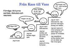 Från kass till vass Kids Schedule, Adhd And Autism, Back To School, Language, Teacher, English, Education, Tips, The Documentary
