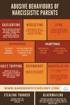 Abusive behaviors/behaviours of narcissistic parental abuse Gaslighting Neglecting Lying Ignoring Hurting Guilt Tripping Dependancy Manipulation Stealing Thunder Blackmailing Narcissistic People, Narcissistic Behavior, Narcissistic Abuse Recovery, Narcissistic Sociopath, Narcissistic Mother In Law, Sociopath Traits, Daughters Of Narcissistic Mothers, Narcissistic Children, Narcissist Father