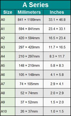 Paper Size Guide - Never be confused by paper sizes again - Newnorth Paper Sizes Chart, Compliment Slip, Photoshop, Parchment Craft, Graphic Design Tips, Coreldraw, Book Binding, Card Sizes, Good To Know