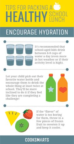 Packing a healthy school lunch by encouraging kids to stay hydrated via @CookSmarts #KidsEatRight