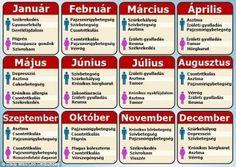 Survival Tips, Healthy, February, Health