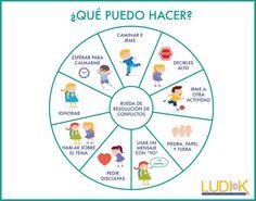 Teaching Spanish, Teaching English, Spanish Classroom, Coping Skills, Social Skills, Behavior Management, Classroom Management, Therapy Activities, Preschool Activities