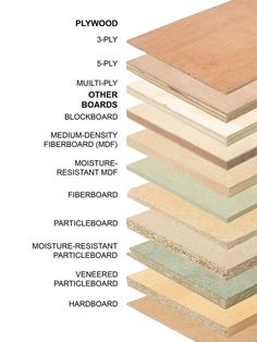 All About the Different Types of Plywood & DIY Carpentry & Woodworking & Crown M& All About the Different Types of Plywood & DIY Carpentry & Woodworking & Crown Molding, Beadboard, Framing, Tools & DIY The post All About the Different Types of Plywood Do It Yourself Furniture, Do It Yourself Home, Diy Wood Projects, Wood Crafts, Types Of Plywood, Wood Types, Different Types Of Wood, Types Of Timber, Bois Diy