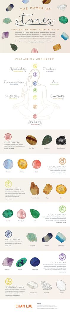 Stones are becoming more and more popular in jewelry pieces. However, not many people know the original meanings and supposed powers associated with stones. Each chakra has a crystal or a healing stone associated with it to improve the flow of energy within the body, and to help clear the senses and revitalize us, physically and emotionally. Check out the following guide via Chan Luu to discover which jewelry stone is best for you.