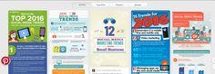 social media trends silkweb Social Media Video, Social Media Trends, 2016 Trends, Ecommerce, Marketing, Business, Blog, Blogging, Store