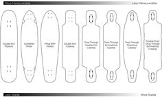 Longboard skateboards: looking for maneuverability or stability? | Illustration: DB Longboards