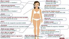 harta_carentelor_de_vitamine_harta_39828500