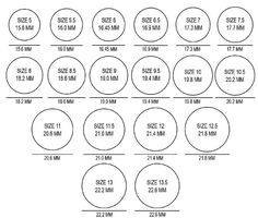 determine ring size by diameter wedding Pinterest Ring Chart