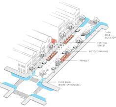 Gehl - Main street Urban Architecture, Architecture Student, Urban Landscape, Landscape Design, Urban Mapping, Wall Wash Lighting, Urban Design Diagram, Public Space Design, Master Plan