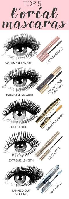 Top 5 mascaras from L'Oreal Paris: new Lash Paradise, Voluminous Original, Million Lashes, Telescopic, and Butterfly.