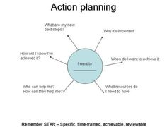 Practical action plans and a worksheet