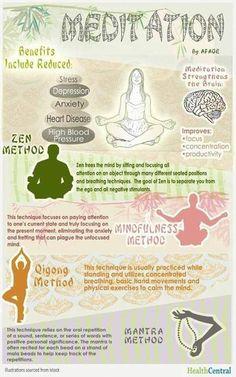 (Yoga) Meditation benefits and methods explained: Zen, Mindfulness, Qigong & Mantra Qi Gong, Health And Wellness, Health Fitness, Health Tips, Health Benefits, Mental Health, Health Care, Fitness Tips, Brain Health