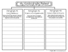 Autobiography Writing Planner and Templates Autobiography Template, Autobiography Project, Autobiography Writing, Informational Writing, Narrative Writing, Resume Writing, Writing Workshop, Third Grade Writing, 2nd Grade Reading