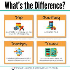 English travel vocabulary words and expressions. English words for travelling. Difference between trip, travel and journey. Teaching English Grammar, English Writing Skills, English Vocabulary Words, English Language Learning, English Phrases, Learn English Words, English Study, English Lessons, English Posters