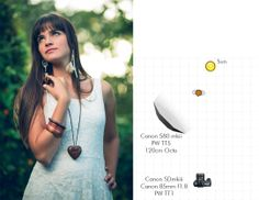 #Offcameraflash #weddingphotography #OCF #lighting #Pocketwizard #photography #model #Fashion #woman
