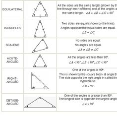 Worksheet Types Of Triangles Worksheet triangles and worksheets on pinterest the degrees of their angles we can find these shapes in samosas and