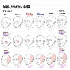 Learn To Draw People - The Female Body - Drawing On Demand Face Drawing Reference, Male Figure Drawing, Body Drawing, Anatomy Reference, Art Reference Poses, Drawing Tips, Drawing Tutorials, Manga Drawing, Manga Tutorial