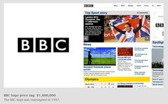 BBC | Famous Logos And The Cost Of Designing Them - DesignTAXI.com