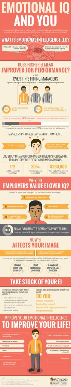 Emotional Intelligence as a Project Management and Life Skill // Infographic // Four Pillars // EI // Make Connections // Life Lessons // Leadership // Management // Success // Employee Retention // Business Intelligence, What Is Emotional Intelligence, Leadership Development, Management Development, Leadership Skill, Personal Development, Human Resources, Project Management, Resource Management