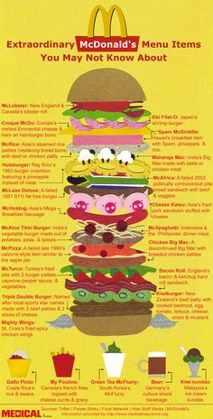 This infographic of regional McDonald's menu items shows foods that aren't part of the fast food juggernaut's standard fare. For example, Japanese McDonald's patrons can order the Ebi Filet-O, a shrimp burger; in Hawaii, there's the Sp Mcdonalds, Shrimp Burger, Chicken Patties, Sandwiches, Hamburger Buns, Perfect Hamburger, Secret Menu, Appetizers, Infographic