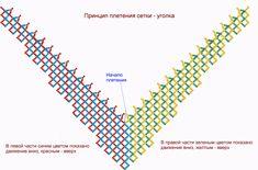Схема сетки-уголка | biser.info - всё о бисере и бисерном творчестве