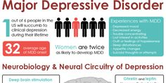 Major Depression Successfully Treated With Deep Brain Stimulation  http://aboutdepressionfacts.com/i761
