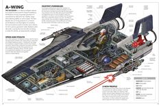 STAR WARS The Last Jedi incredible cross sections by our super good friend Kemp Remillard. Keywords: star wars a-wing . Star Wars Trivia, Star Wars Droides, Nave Star Wars, Star Wars Facts, Star Wars Ships, Star Wars Concept Art, Concept Art World, Spaceship Concept, Concept Ships