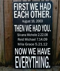 Love This!!  Precious canvas idea for the home!...I'd like to do this as a part of my family picture wall