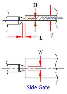 plastic injection molding gate Archives - MoldChina.com Plastic Moulding, Plastic Injection Molding, Injection Mold Design, Tesla Turbine, Side Gates, Mould Design, Plastic Molds, Learning