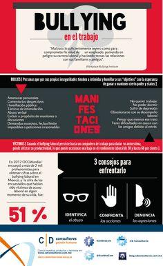 Bullying en el trabajo #infografia