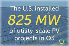 The U.S. installed 825 MW of utility-scale PV projects in Q3 2014.