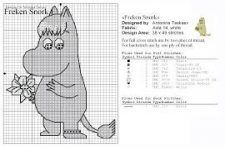 Ideas knitting charts moomin Always wanted to figure out how to knit, yet undecided where to start? This specific Utter Beginner Knitting Series is e. Fair Isle Knitting Patterns, Knitting Charts, Easy Knitting, Knitting For Beginners, Embroidery Patterns, Cross Stitch Patterns, Newborn Knit Hat, Tove Jansson, Mini Cross Stitch