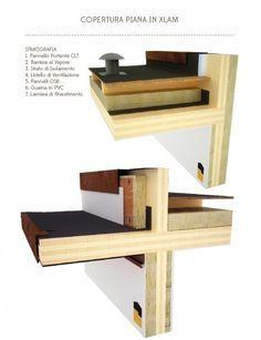 Wood Innovation Design Centre Michael Green Architecture