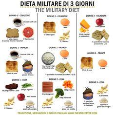The Military Diet - La dieta militare dei 3 giorni http://www.thestylefever.com/2015/06/military-diet-recensione-in-italiano-come-funziona.html?m=1