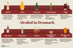 Denmark has a long history of brewing and distilling tasty beverages. Drink like a local and try these tasty beverages. Denmark Map, Denmark Travel, Fun Drinks, Alcoholic Drinks, Beverages, Fermented Honey, Mead, Cold Day, Liquor
