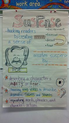 Suspense in Poe Anchor Chart