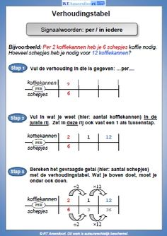 Rekenen On Pinterest Metric System Fractions And Met