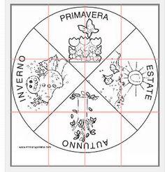www.maestragemma.com Schede%20stagioni.htm