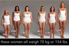 """These Women All Weigh 70 kg or 154 lbs [Oldie, but goodie!] :)) Six Australian women who all weigh 70kg bravely bare their bodies, showing that """"average"""" comes in all shapes and sizes. Source: Nicole Partridge http://nicolepartridge.com/wp-content/uploads/2012/05/MC05_FEAT_70kg.pdf"""