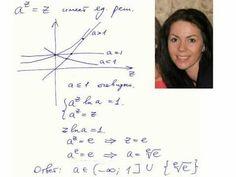 ПОМОЩЬ АБИТУРИЕНТАМ при сдаче ЕГЭ. Учимся решать задачи по информатике - Решение задач типа С. Решёные задания! Решение задач по физике, ЕГЭ – часть С