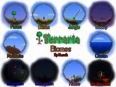 Terraria biomes by Nusaik.deviantart.com on @deviantART
